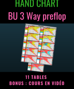 Hand Chart BU 3H - SnG Jackpot (1)
