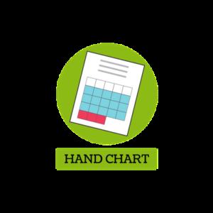 Hand Chart