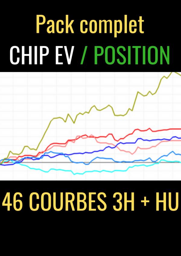 Pack complet - Courbes Chip EV par position (2)