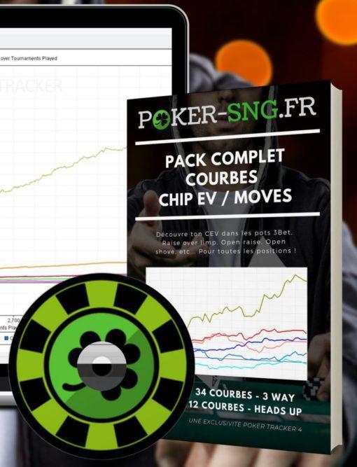 Pack complet - chip ev - moves